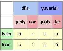 http://resim.bilgicik.com/alfabe/latin_alfabesi_1.jpg