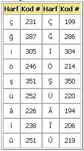 http://resim.bilgicik.com/alfabe/latin_alfabesi_2.jpg
