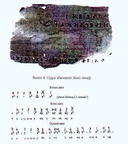http://resim.bilgicik.com/alfabe/uygur_alfabesi.jpg