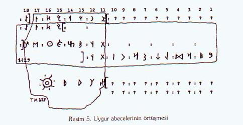 http://resim.bilgicik.com/alfabe/uygur_alfabesi_2.jpg